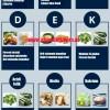 Vitaminat, burimet ushqimore dhe përfitimet shëndetësore