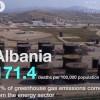 Alarmi nga ndotja, në Shqipëri vdesin 171 persona për çdo 100 mijë banorë (Video)