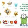 Mëngjese të shëndetshme për të sëmurët me diabet
