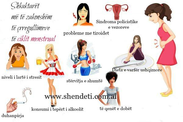 cikli-menstrual